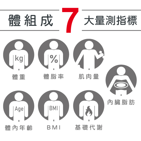 【全新商品】 日本製七合一體組成計BC-764WH 3